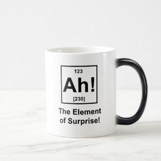 ¡Ah! El elemento de la sorpresa Taza Mágica