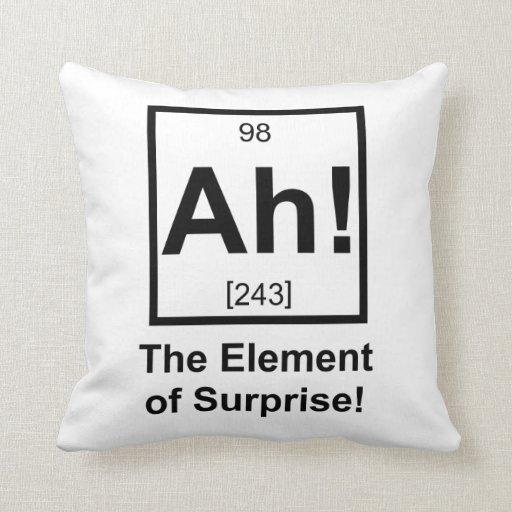 Ah el elemento del símbolo periódico del elemento  almohada