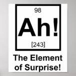 Ah el elemento del símbolo periódico del elemento  poster