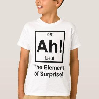 Ah el elemento del símbolo periódico del elemento playera