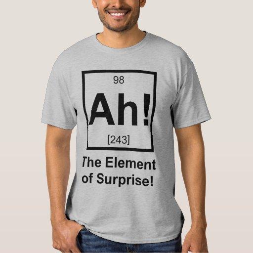 Ah el elemento del símbolo periódico del elemento playeras