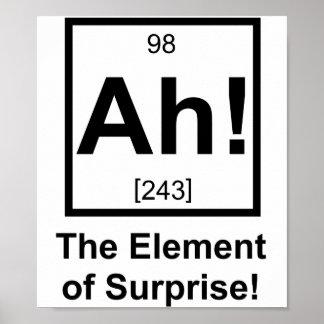 Ah el elemento del símbolo periódico del elemento póster