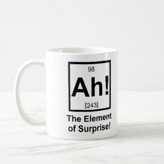 Ah el elemento del símbolo periódico del elemento  taza de café