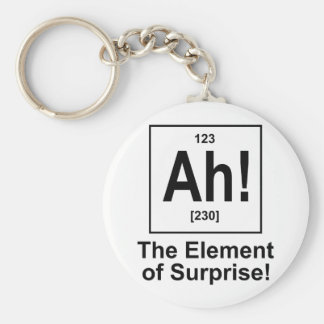 Ah! The Element of Surprise. Basic Round Button Keychain