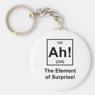 Ah! The Element of Surprise Basic Round Button Keychain