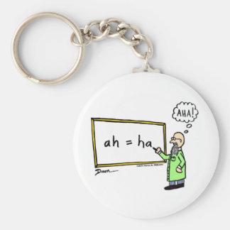 Aha! Cartoon Keychain