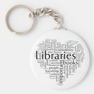 Ahorre el llavero de las bibliotecas