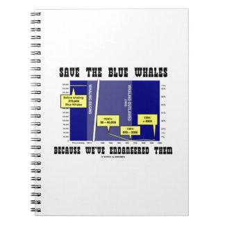 Ahorre las ballenas azules porque las hemos puesto libro de apuntes con espiral