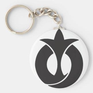 Aichi Basic Round Button Keychain