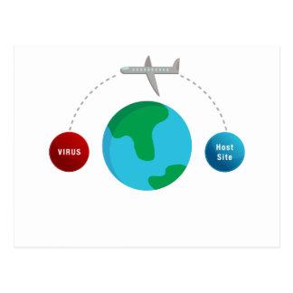 Air Travel Spreading Virus Postcard