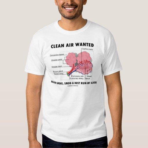 Aire limpio querido (humor de los alvéolos de la poleras