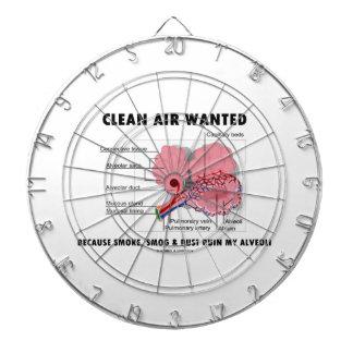 Aire limpio querido porque ruina del polvo de la