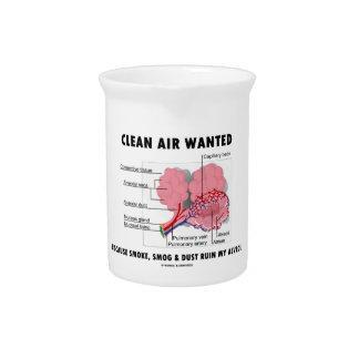 Aire limpio querido porque ruina del polvo de la jarras