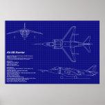 Airplane Blueprints | AV-8B Harrier Posters