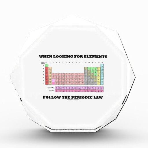 Al buscar elementos siga la ley periódica