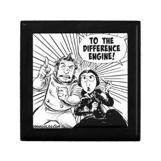 Al panel del motor de diferencia caja de regalo