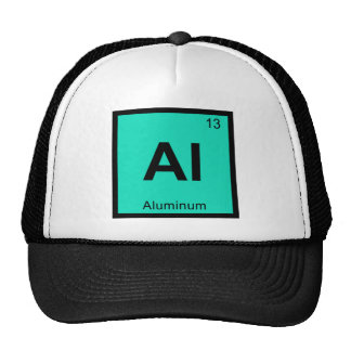 Al - símbolo de aluminio de la tabla periódica de gorros
