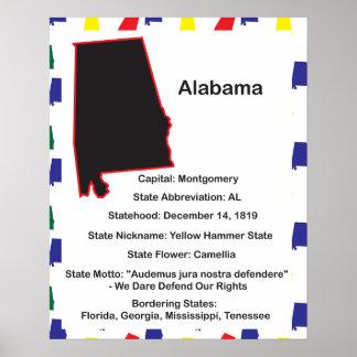 Alabama Information Educational Poster