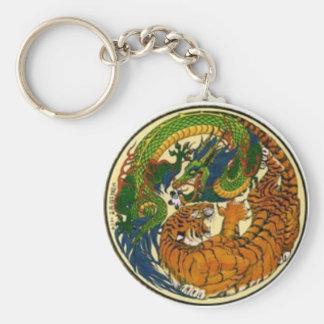 Alameda de la suerte del dragón llavero personalizado