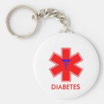 Alarma diabética - llavero/etiqueta - básica llavero redondo tipo pin
