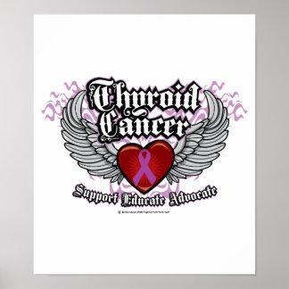 Alas del cáncer de tiroides póster