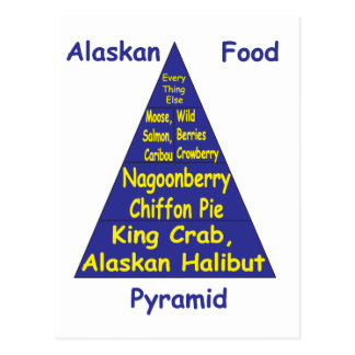 Alaskan Food Pyramid Postcard