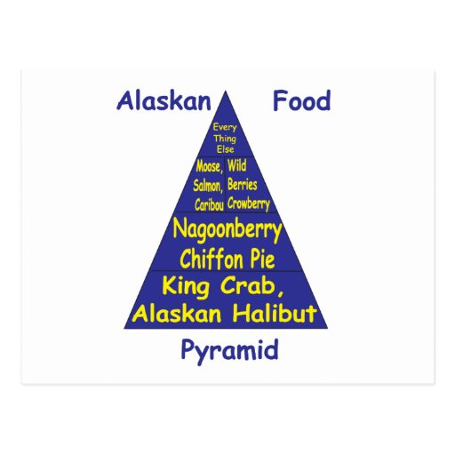 Alaskan Food Pyramid Post Cards