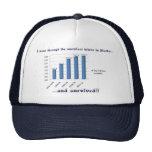 Alaska's Snowiest Winter 2012 Hat