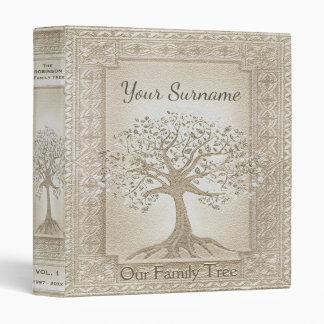 """Álbum de la genealogía del árbol de familia carpeta 1"""""""