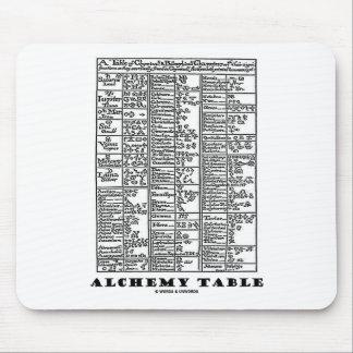 Alchemy Table (Medieval Chemistry Symbols) Mouse Pad