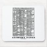 Alchemy Table (Medieval Chemistry Symbols) Mouse Pads