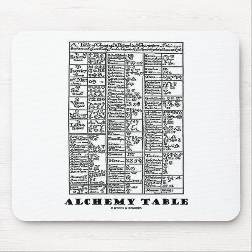 Alchemy Table Medieval Chemistry Symbols Mouse Pad Zazzle