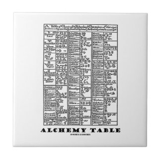 Alchemy Table (Medieval Chemistry Symbols) Small Square Tile