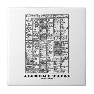 Alchemy Table (Medieval Chemistry Symbols) Tile