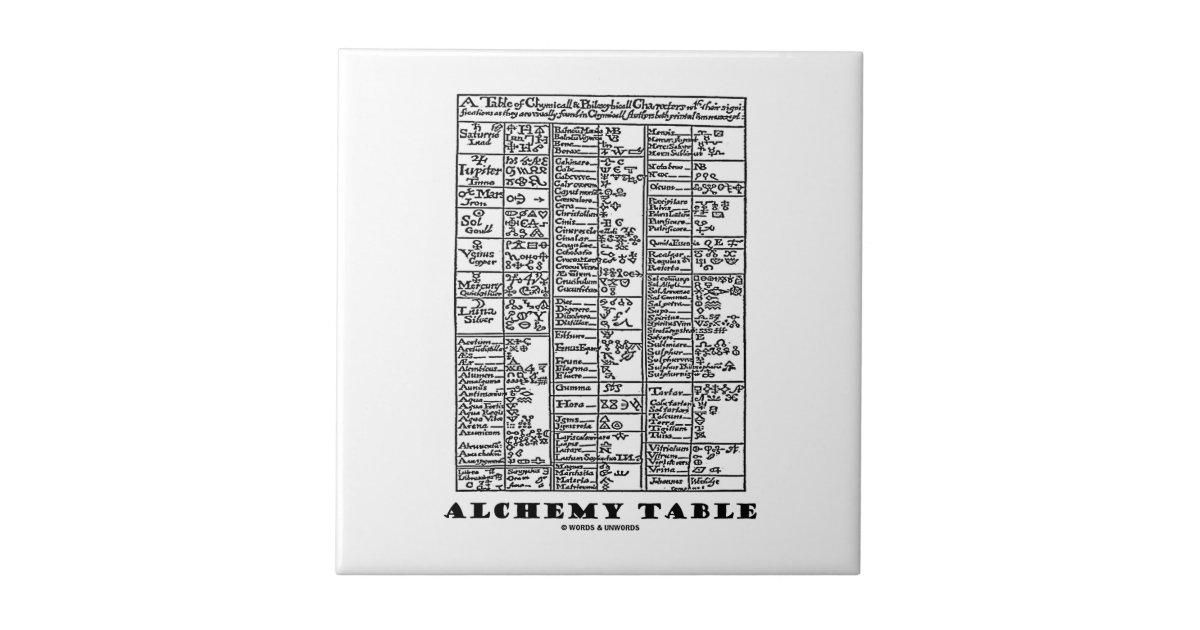 Alchemy Table Medieval Chemistry Symbols Tile Zazzle