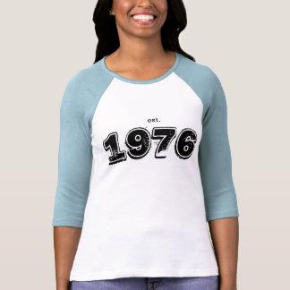 Alcohol 'de la camisa 76