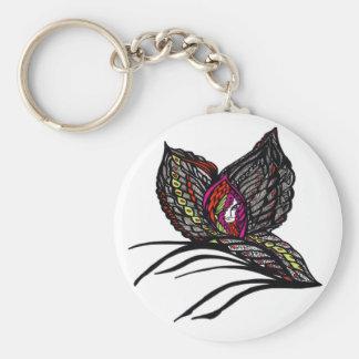 Alcohol de la mariposa llavero redondo tipo pin
