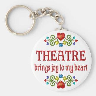 Alegría del teatro llavero redondo tipo pin