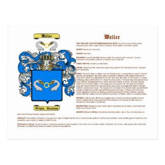 Alemán de Weller ((significado (ns))) Postales