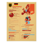Alemania Infographic Poster