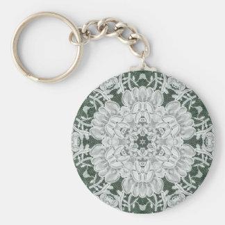 Alencon Bridal Lace Basic Round Button Keychain