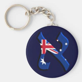 Aleph Australia.png Llaveros Personalizados