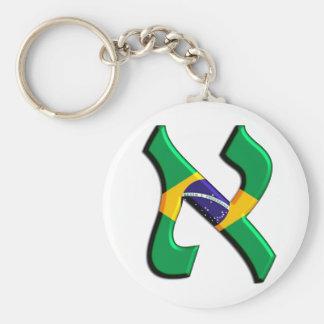 Aleph el Brasil Llavero Personalizado