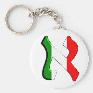 Aleph Italia Llaveros Personalizados