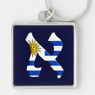 Aleph uruguay.png llaveros