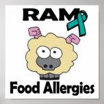 Alergias alimentarias de RAM Impresiones