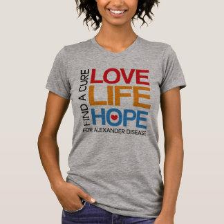 Alexander disease awareness shirt - find a cure!