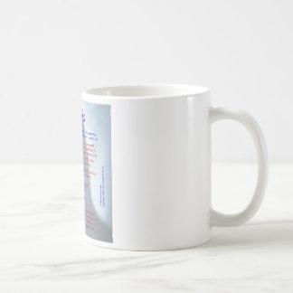 Alexis Acrostic Coffee Mug