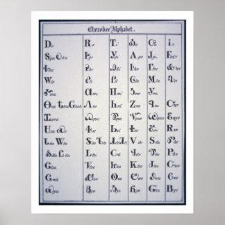 Alfabeto cherokee, desarrollado en 1821 (impresión póster