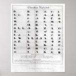 Alfabeto cherokee, Lithography de Pendelton ' Póster